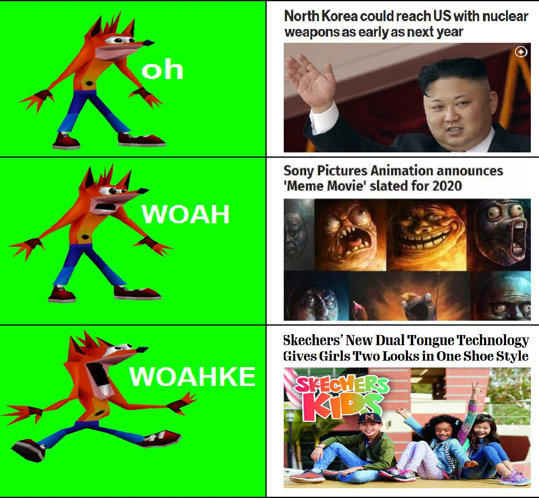 crash bandicoot whoa levels meme