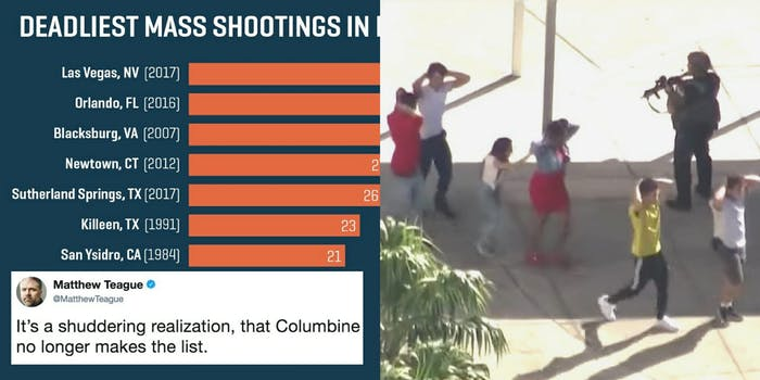 A chart of the deadliest mass shootings next to an image of children walking out of Marjory Stoneman Douglas High School.