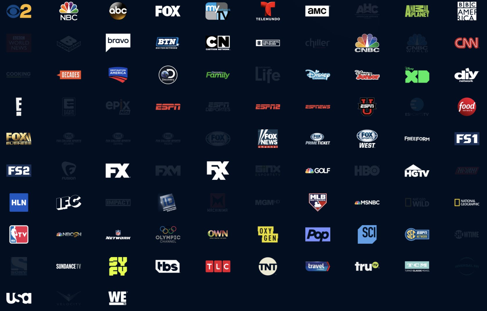 ps vue cost and channels : core package