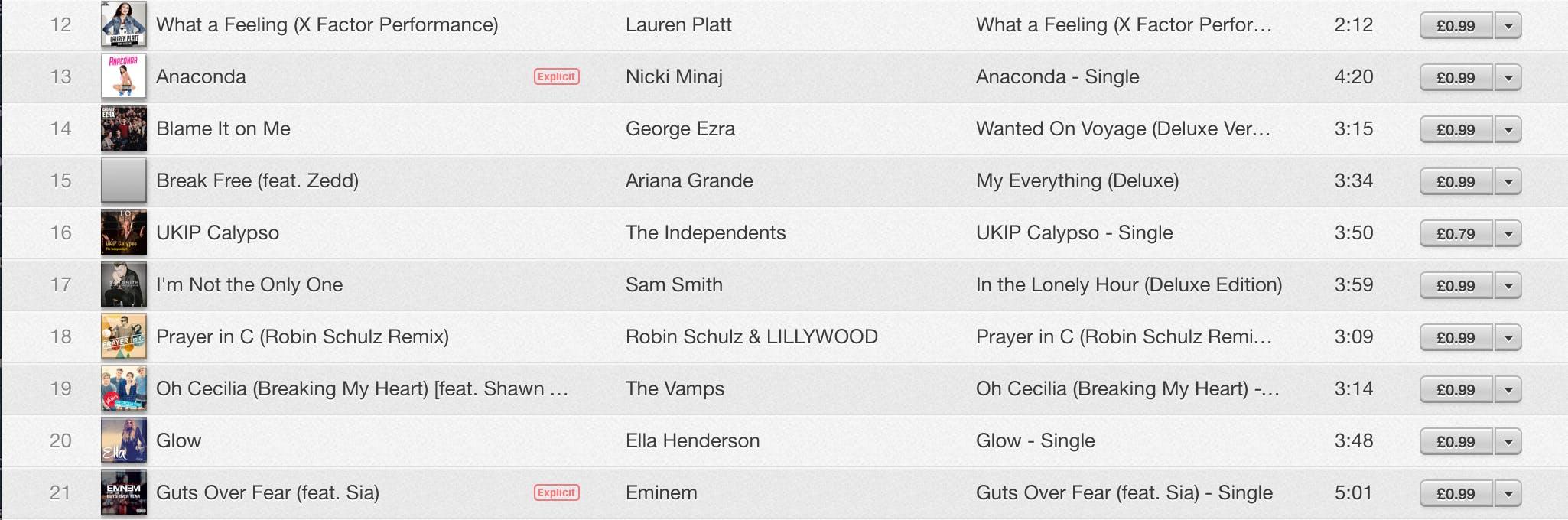 UKIP calypso iTunes UK chart