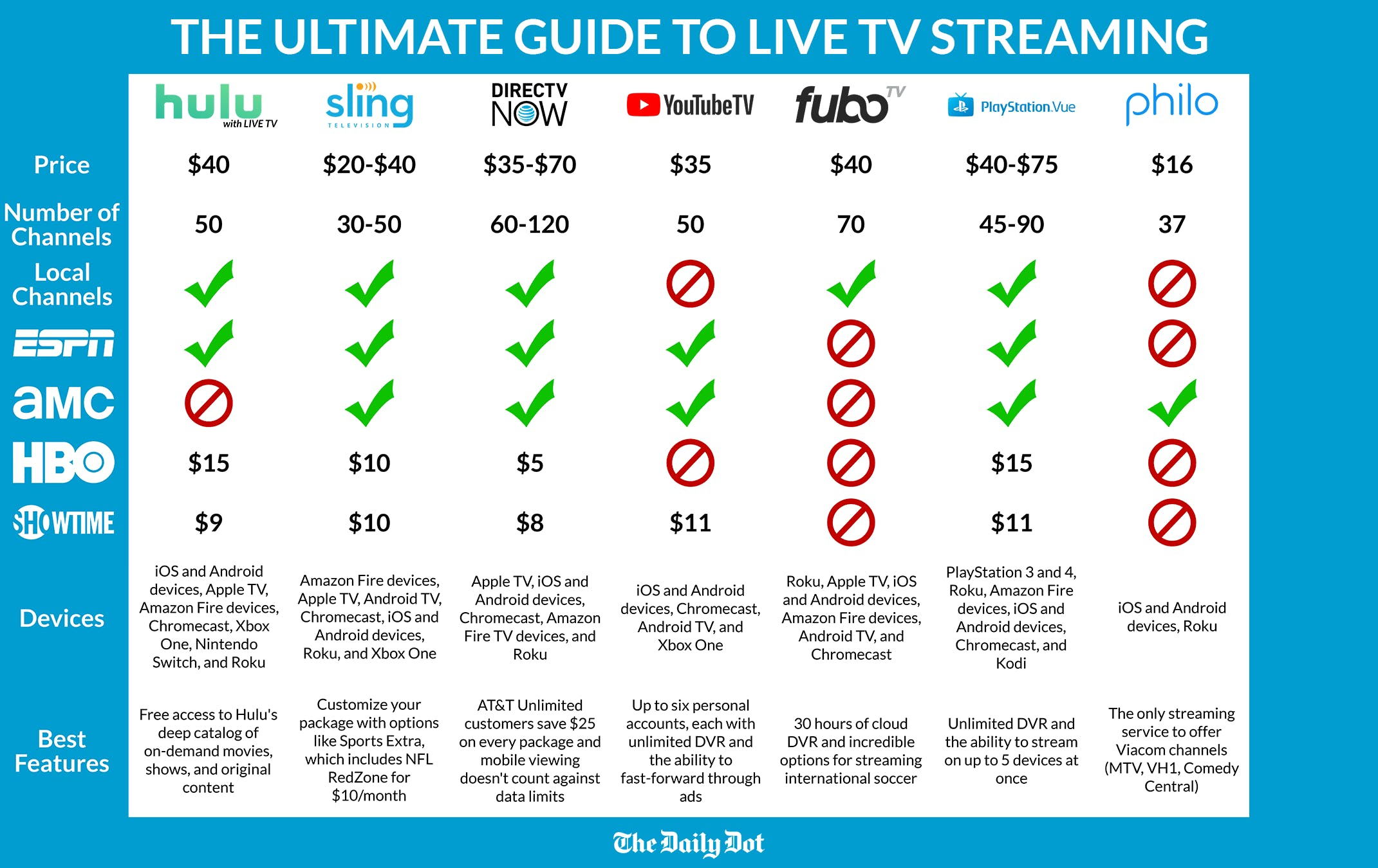 live tv streaming guide