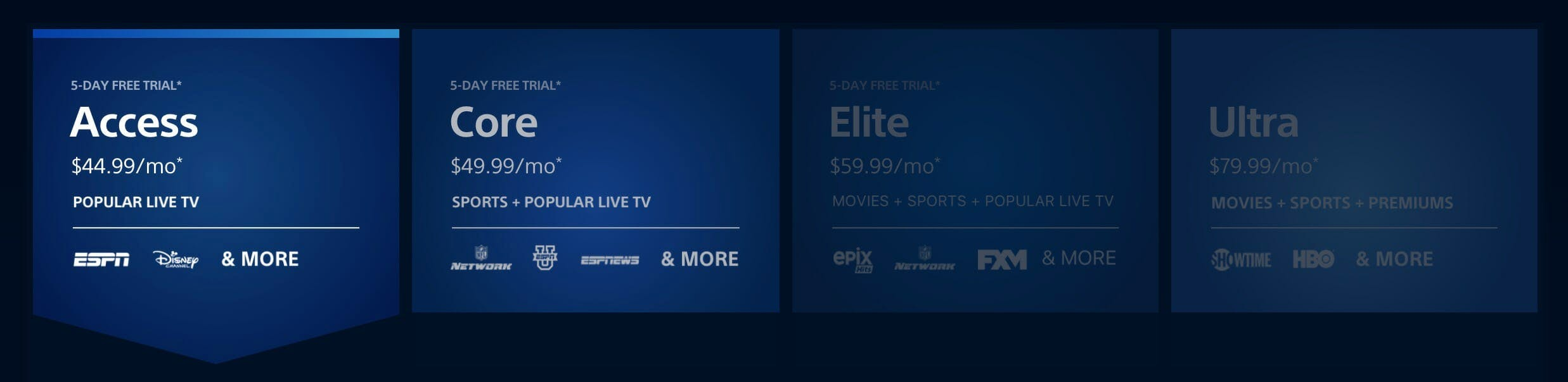 PS Vue packages cost