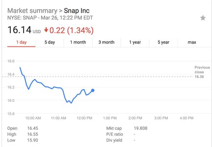 snapchat stock value on March 26