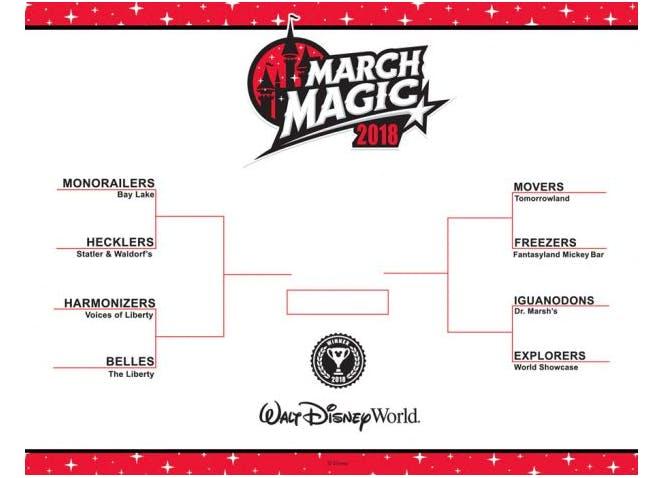Disney March Magic