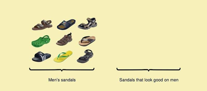 Men's Sandals tweet