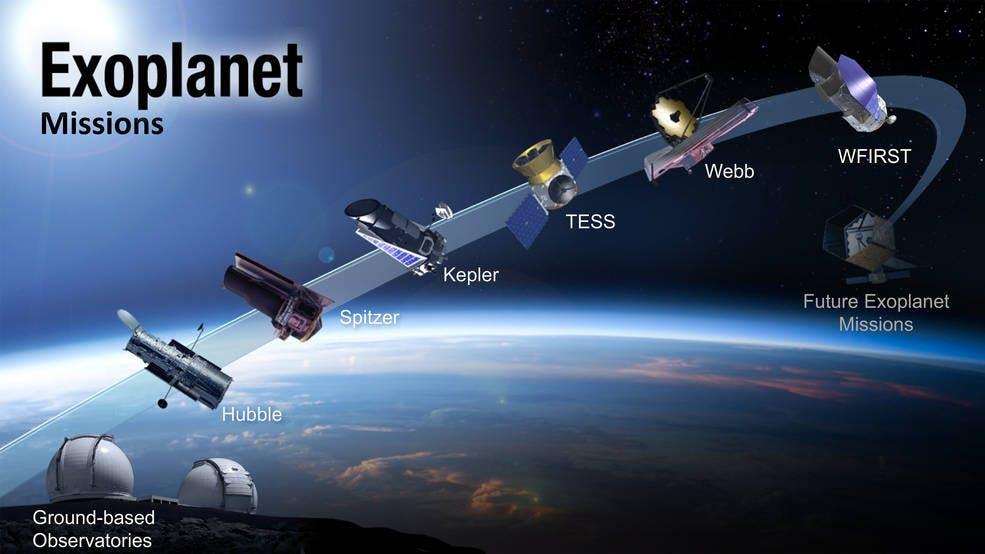 nasa exoplanet missions