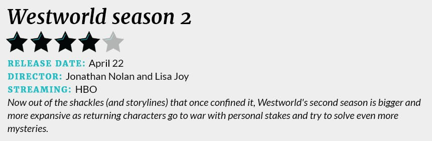 westworld season 2 review box