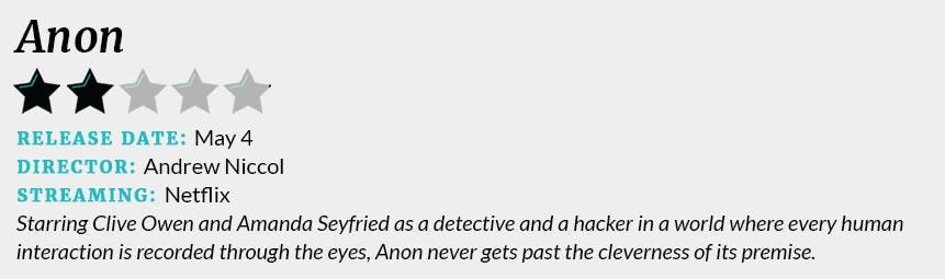 anon review box