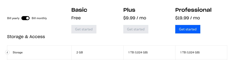 Google Drive vs OneDrive vs Dropbox:Storage and Cost