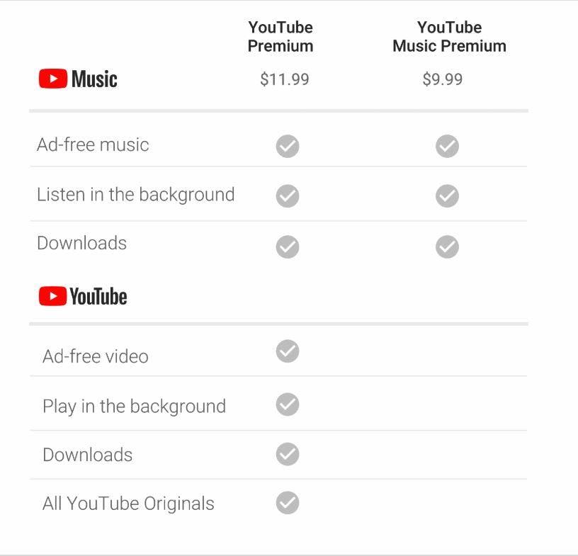 youtube music vs youtube premium pricing