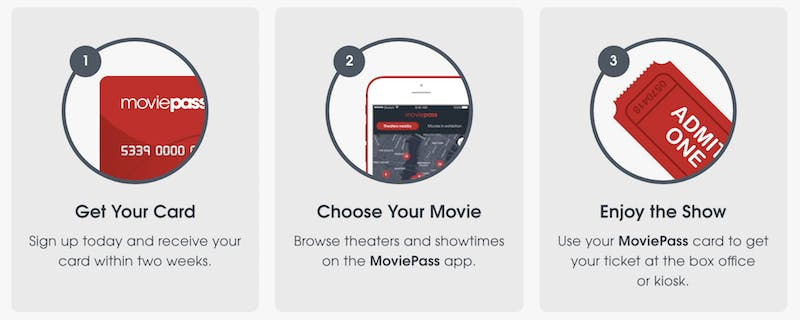 how does moviepass work - ticketing process