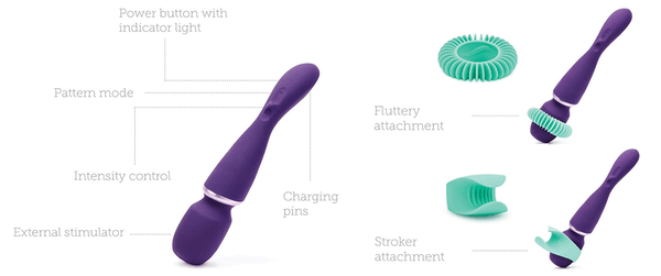 the wand by wevibe