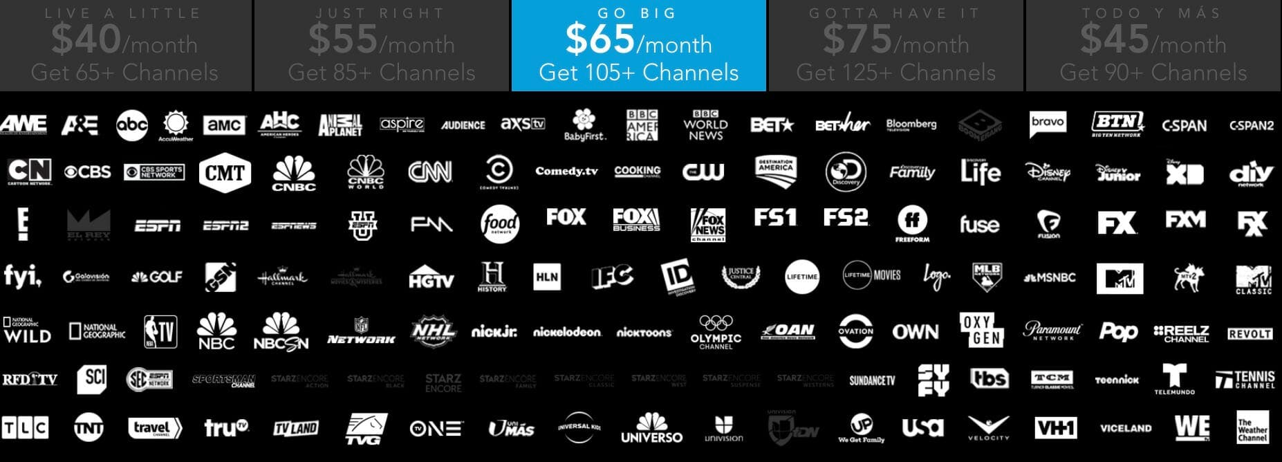 directv now channels list - go big