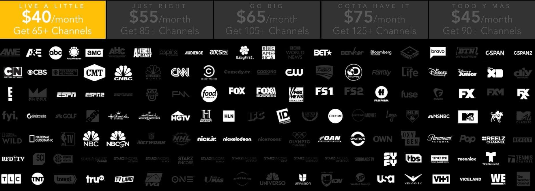 DirecTV Now channels list - live a little