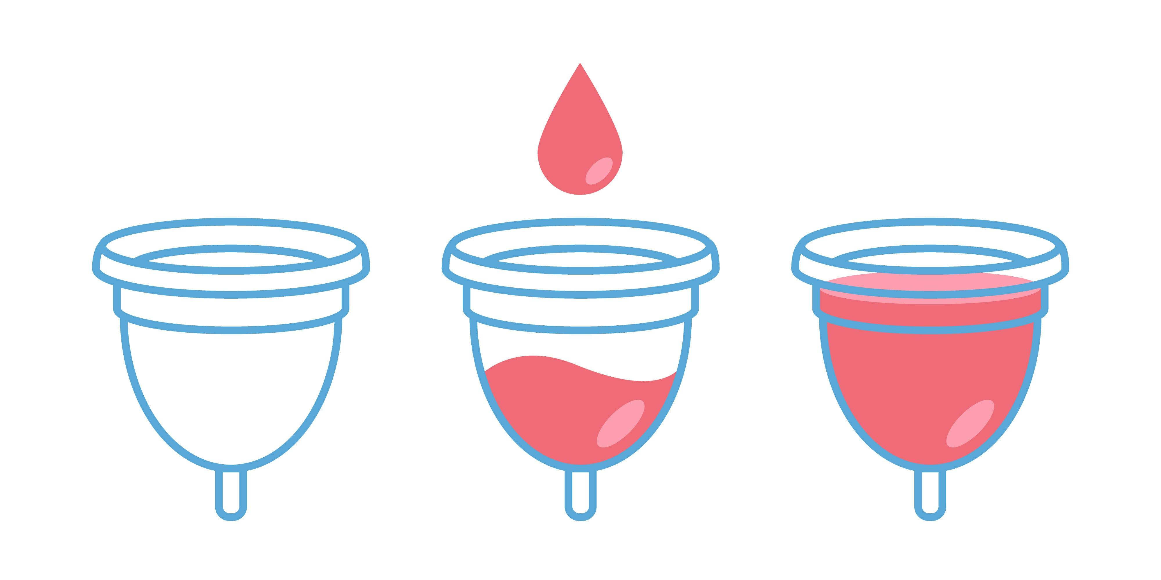 menstrual cup dangers