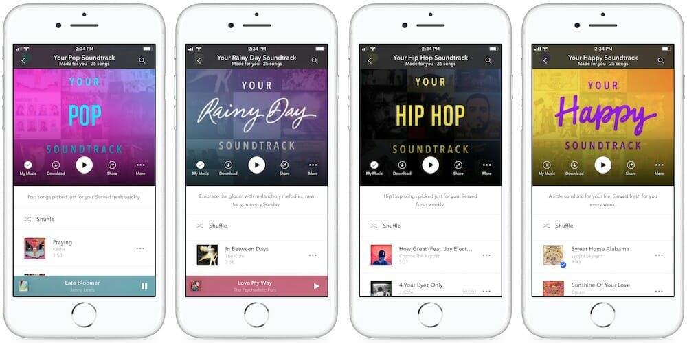 Pandora premium price