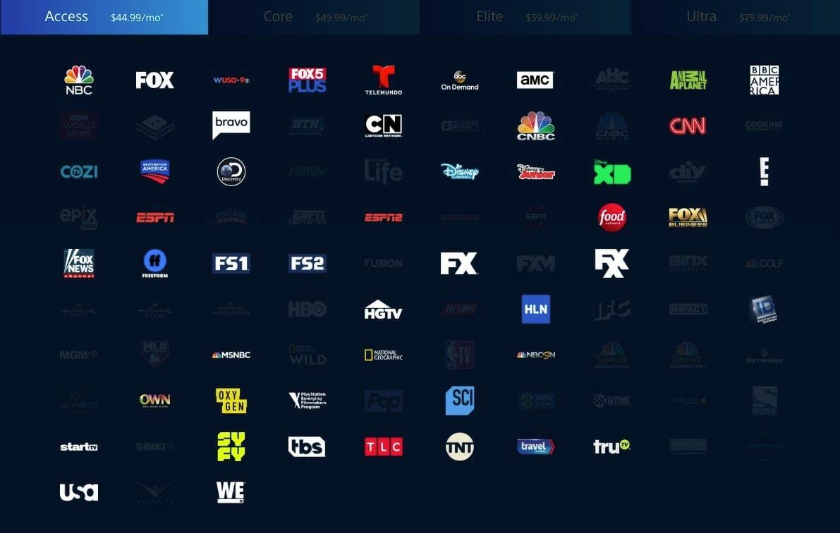 watch mls playoffs 2018 live stream playstation vue access channels