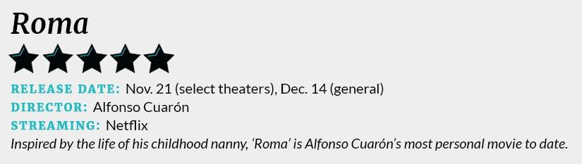 roma review box