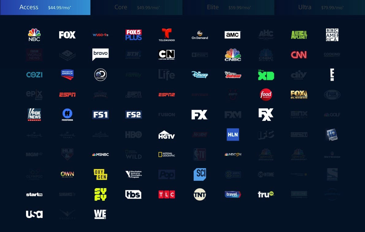 stream cure bowl 2018 playstation vue