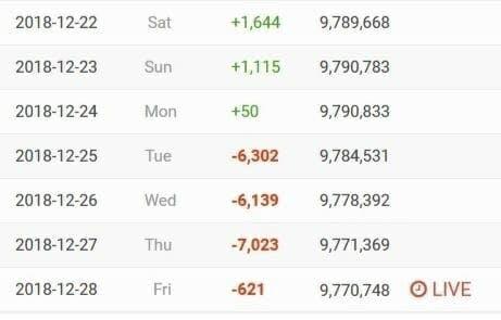 Deji YouTube subscribers