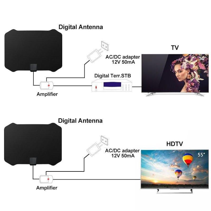 philo local channels - hd antenna