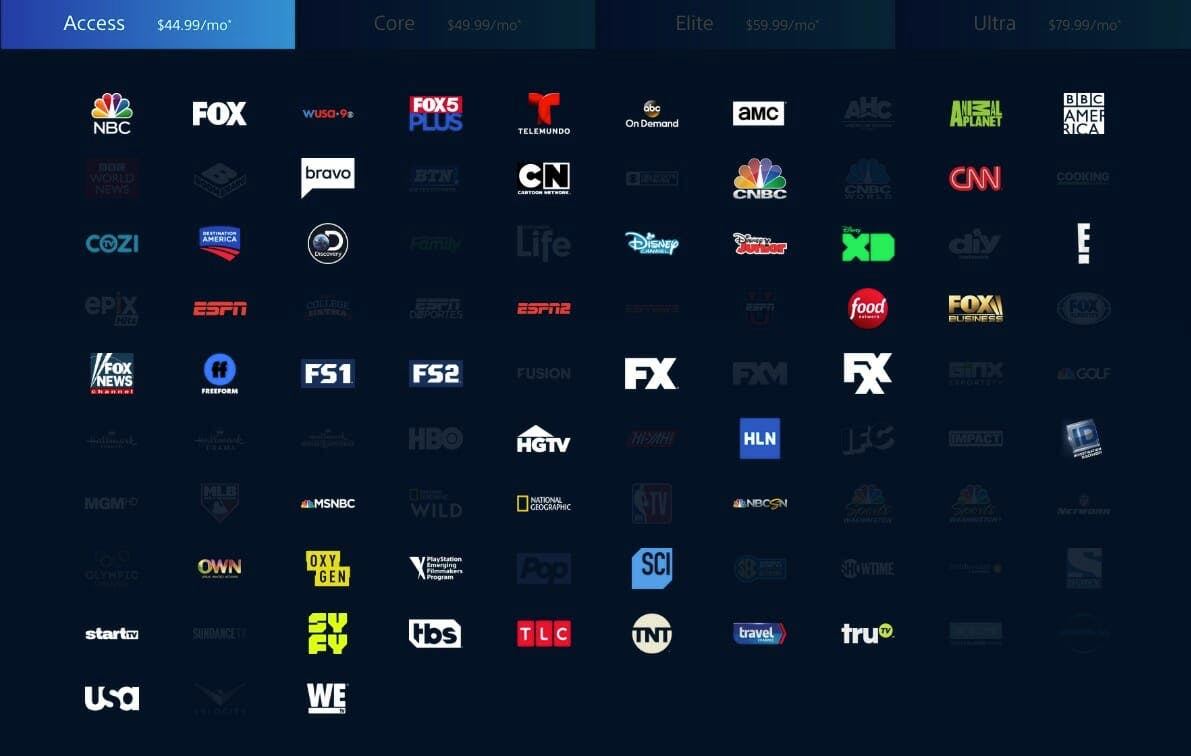 stream 2018 college football bowl games - playstation vue
