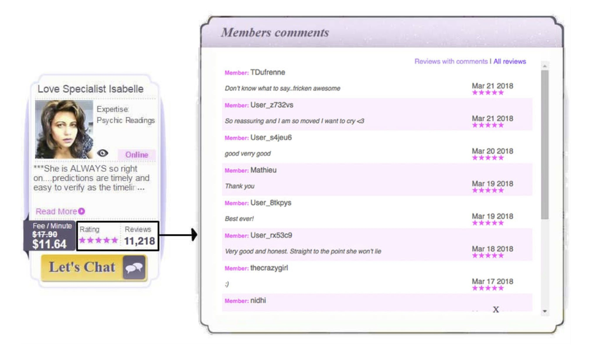 Screenshot of the a reader profile on Kasamba, one of the best love astrology sites