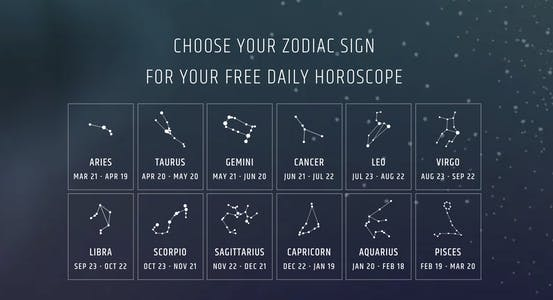 A screenshot of the daily horoscopes offered for each zodiac sign on one of the best astrology sites