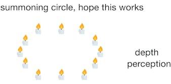 summoning circle memes