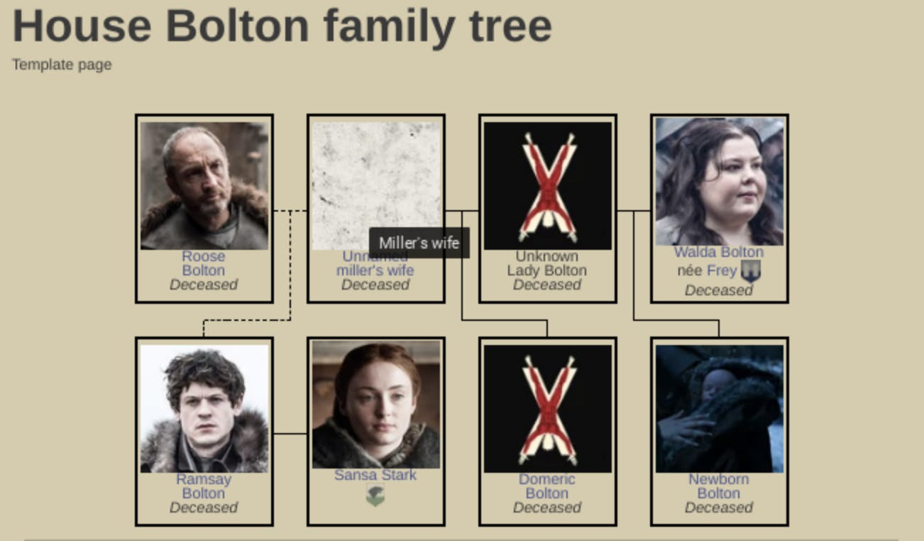 Game of Thrones families - Game of Thrones Wiki