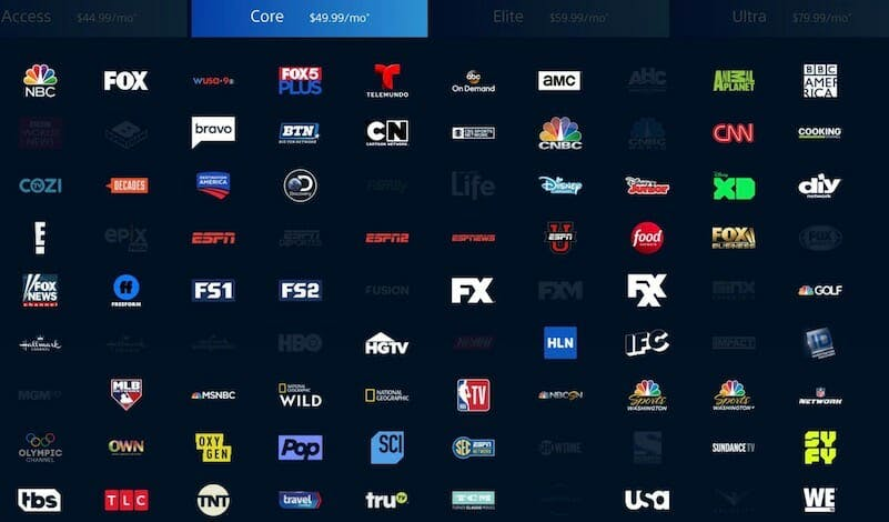2019 NFL Draft Live Stream on playstation vue core channels