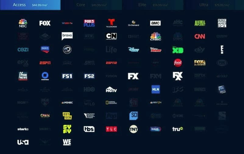 playstation vue access channels