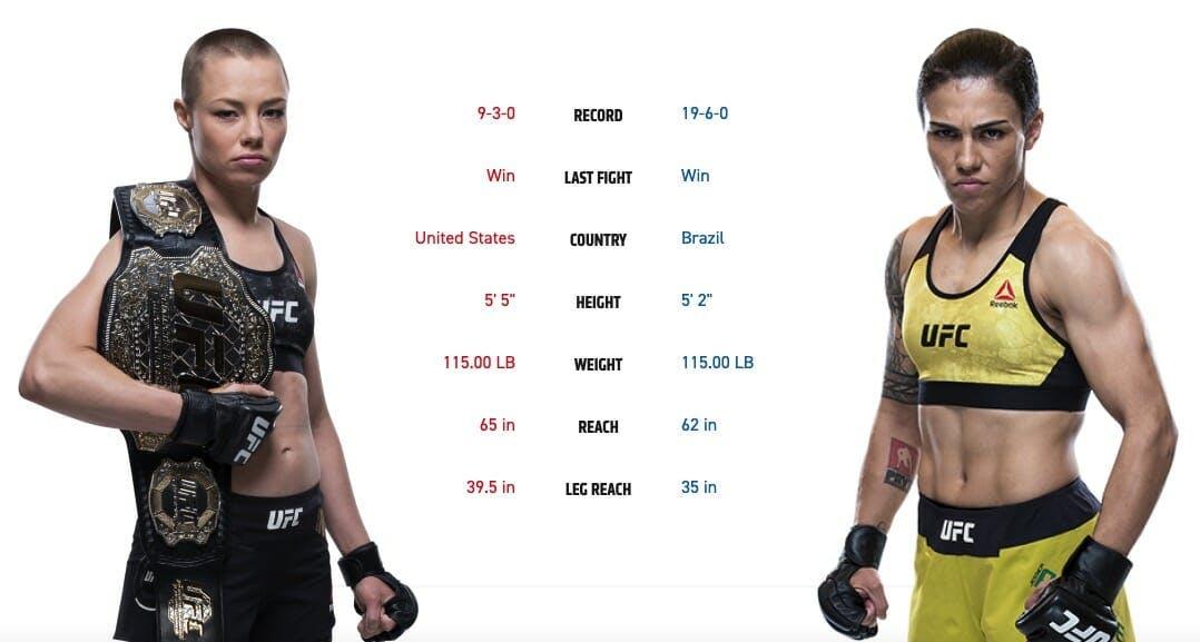 ufc 237 Rose Namajunas vs. Jessica Andrade