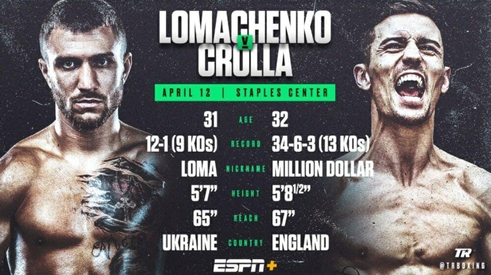 Vasiliy Lomachenko vs Anthony Crolla live stream free ESPN+