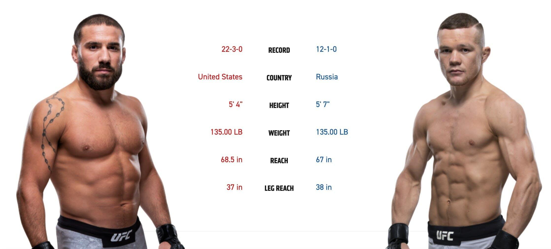 UFC 238 Jimmie Rivera vs. Petr Yan