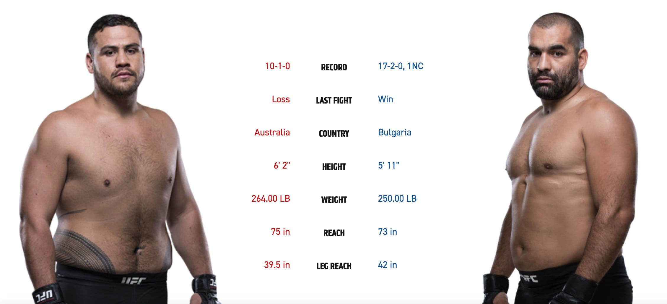 UFC 238 Tai Tuivasa vs. Blagoy Ivanov