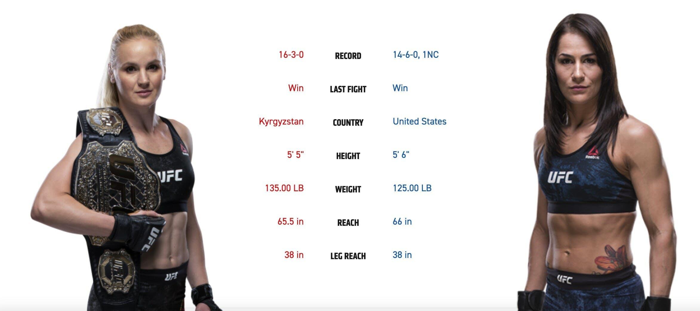 UFC 238 Valentina Shevchenko vs. Jessica Eye