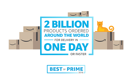 amazon prime day facts