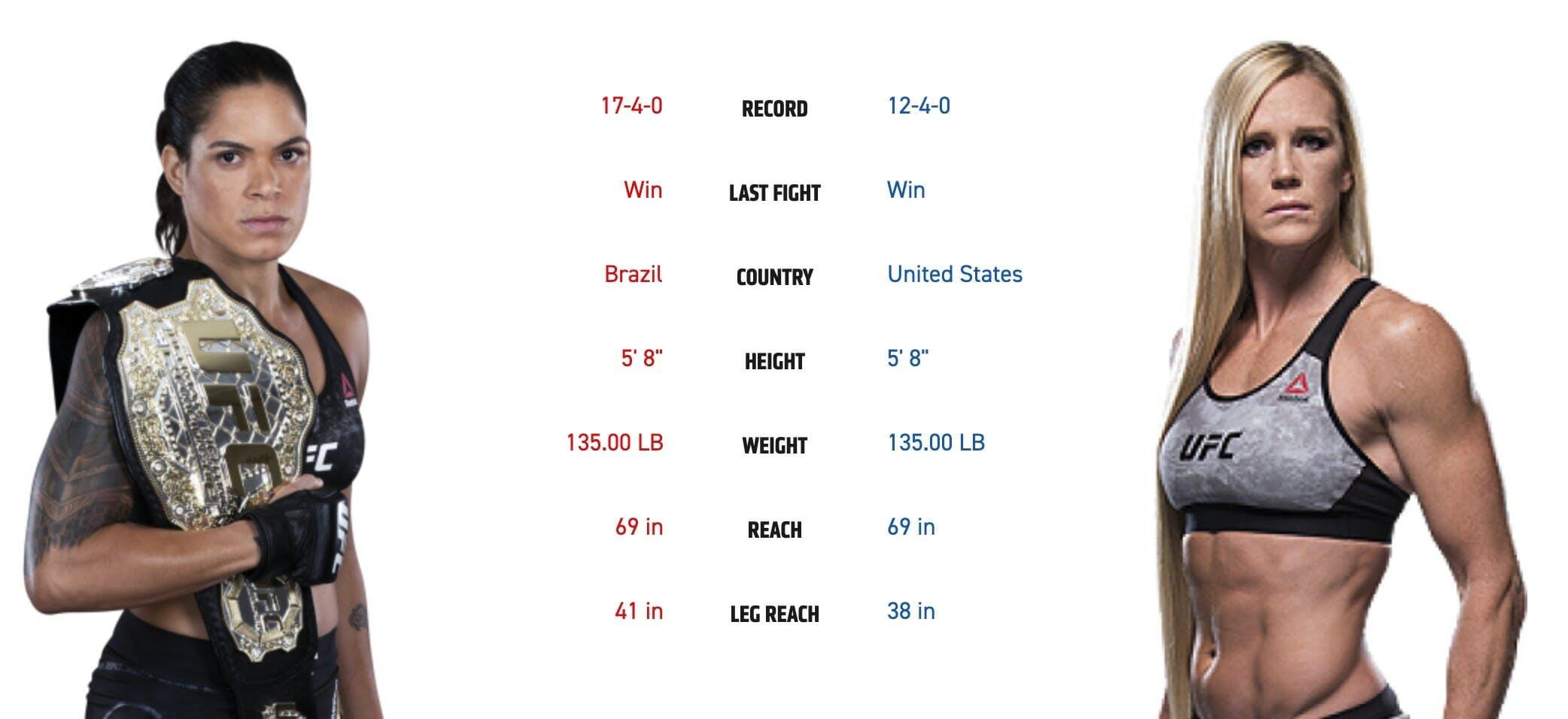 UFC 239 Amanda Nunes vs. Holly Holm