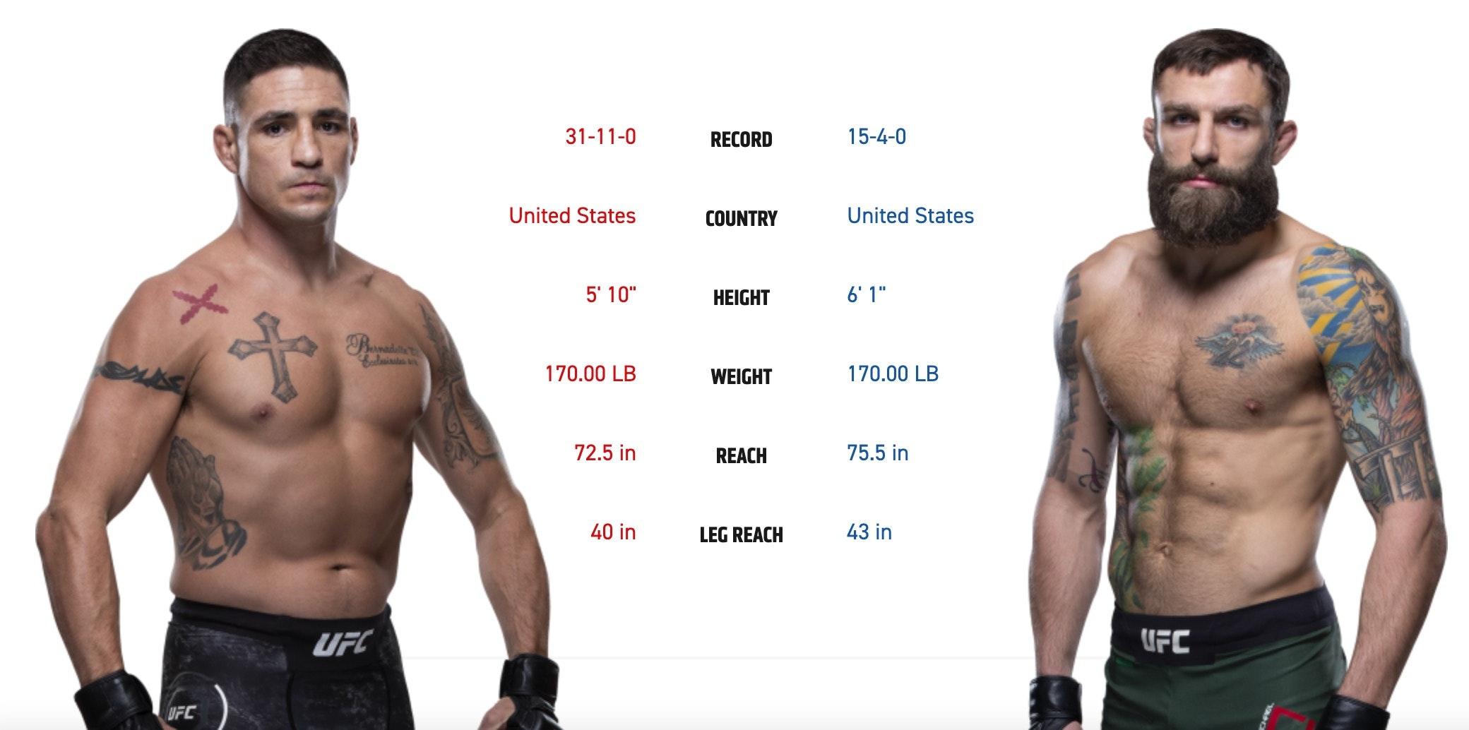 UFC 239 Diego Sanchez vs. Michael Chiesa