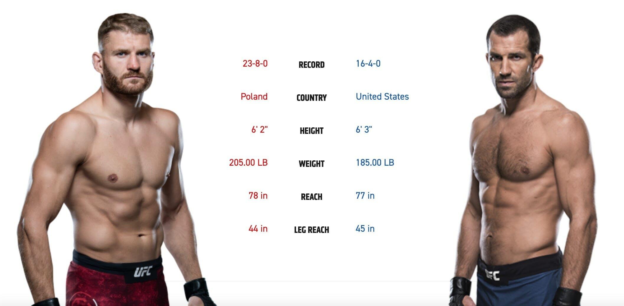 UFC 239 Jan Blachowicz vs. Luke Rockhold