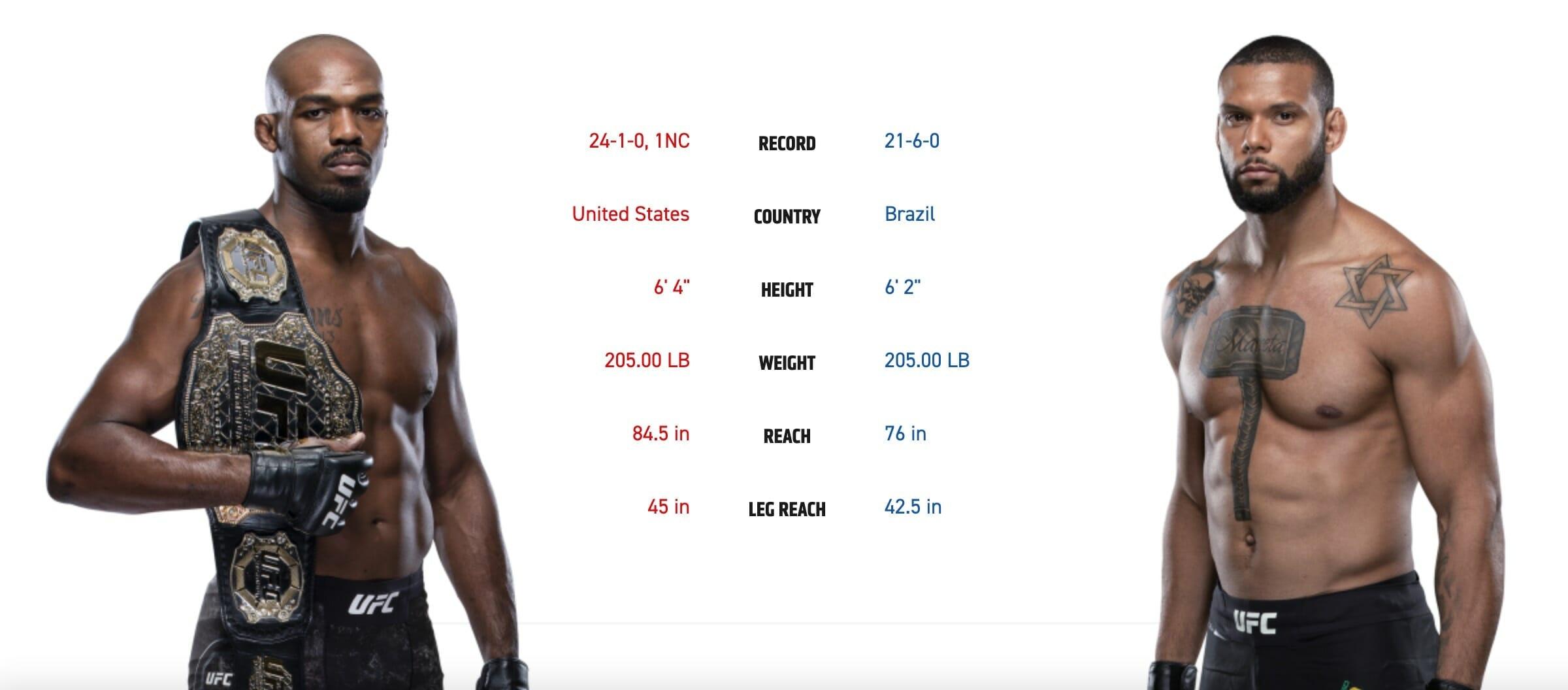 UFC 239 Jon Jones vs. Thiago Santos