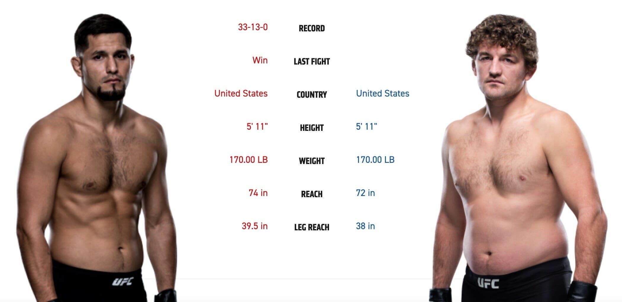 UFC 239 Jorge Masvidal vs. Ben Askren