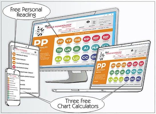 Screenshot of World Numerology's illustration of free chart calculators.
