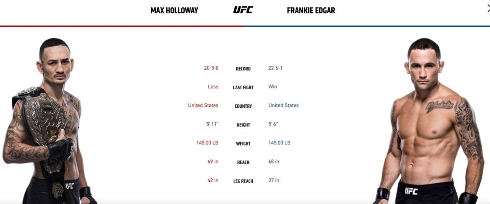 UFC 240 Holloway vs. Edgar