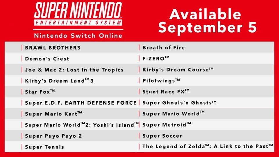 Super Nintendo Entertainment System, Nintendo Switch Online