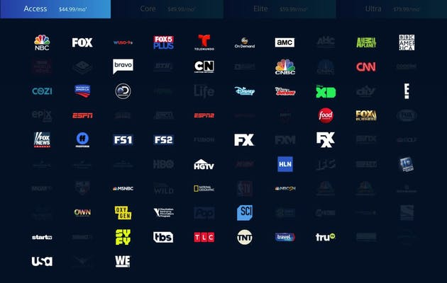 watch Liverpool vs Chelsea live stream on Playstation Vue