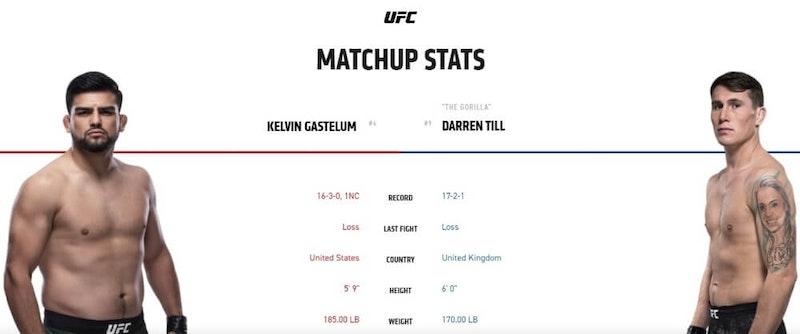 Kelvin Gastelum vs Darren Till UFC 244 live stream