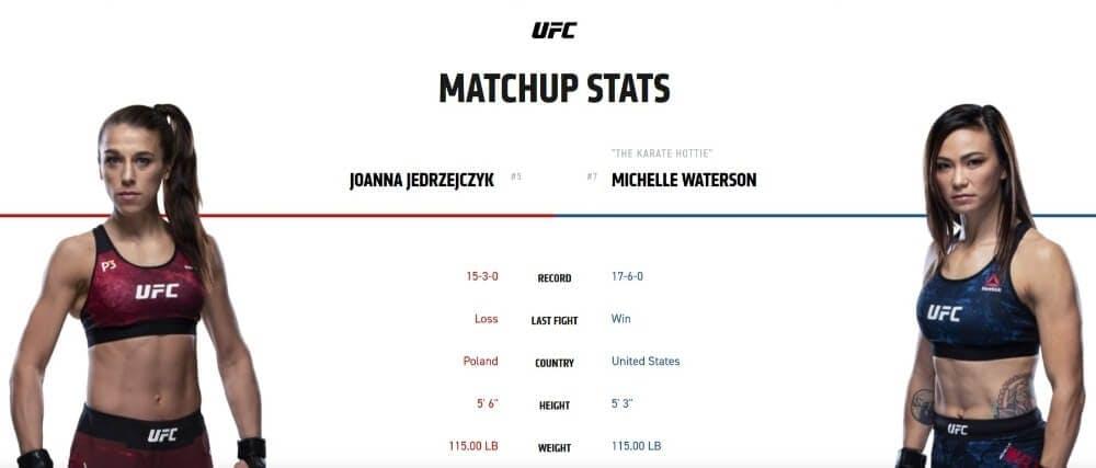 Michelle Waterson vs Joanna Jedrzejczyk live stream