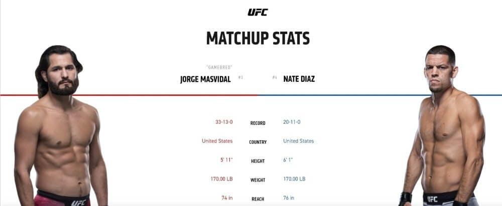 Nate Diaz vs Jorge Masvidal live stream UFC 244